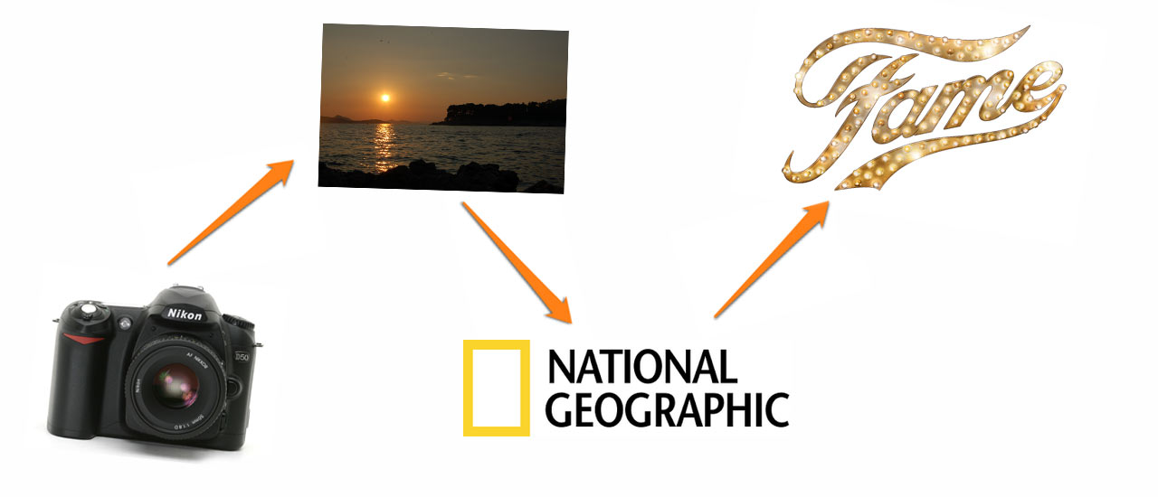 NationalGeographic way to fame